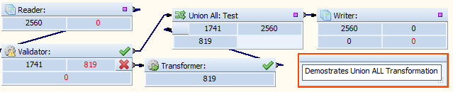 UNION ALL ETL function