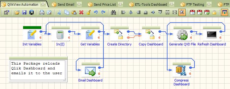 ETL Tools Overview