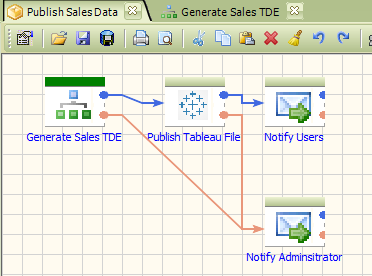 Publish Tableau File