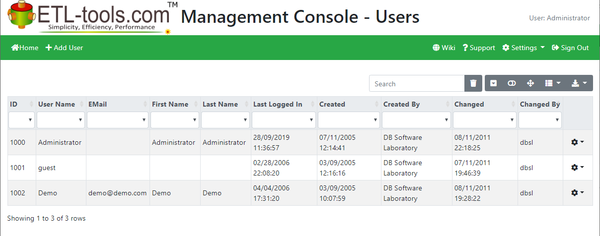 management_console_users.png