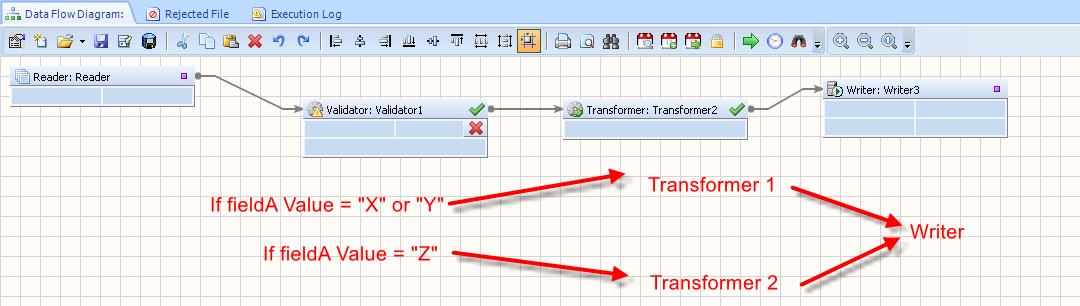 Transformbasedonfielddata.png