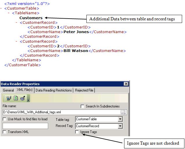 xslt and xpath on the edge pdf